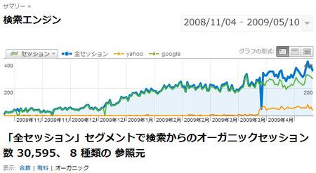 090512_blog94_ga_se03graph.jpg