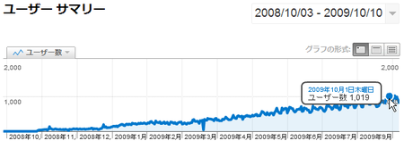 google-analytics-unique-users.png